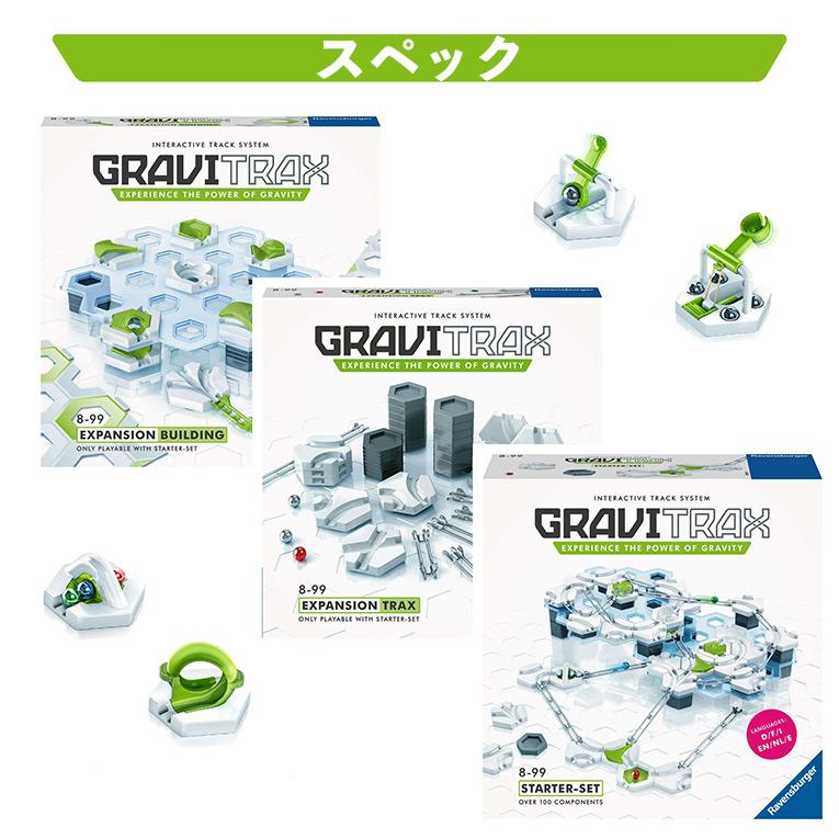 GraviTrax (グラビトラックス)スターターセットスペック