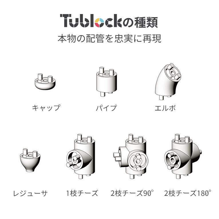 チューブロックの種類
