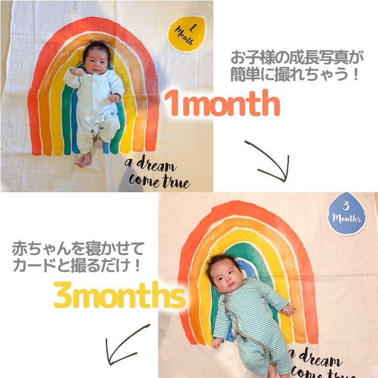 マイルストーンカードセット A Dream Come True<0歳1歳2歳3歳>lulujo ルルジョ